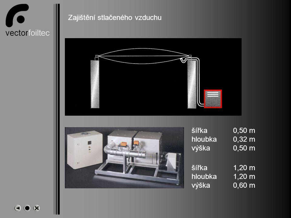 vectorfoiltec Bedruckung und Schattierung otevřenozavřeno Potisk & Zastínění Potisk fólie pro pneumatické TEXLON® - zastínění
