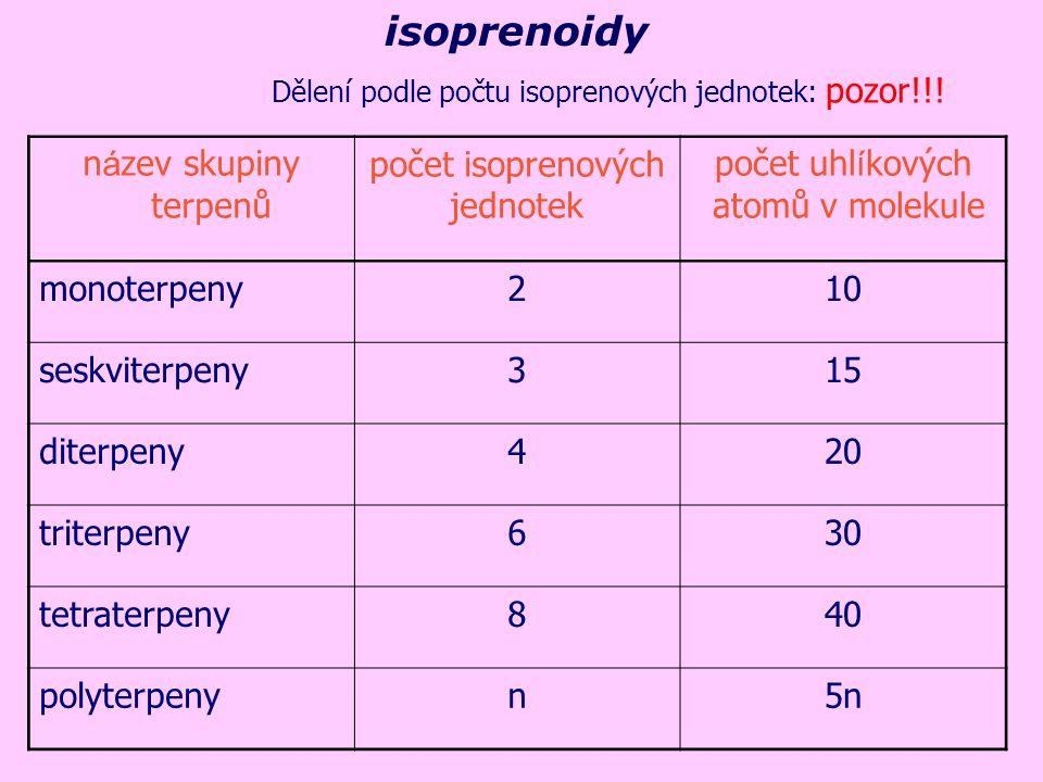 Monoterpeny tvořeny 2 izoprenovými jednotkami (10 atomů C) těkavé, vonné látky, obsaženy v silicích limonen – v citrusových plodech isoprenoidy