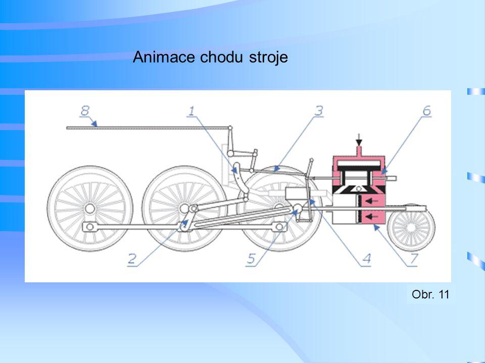 Animace chodu stroje Obr. 11