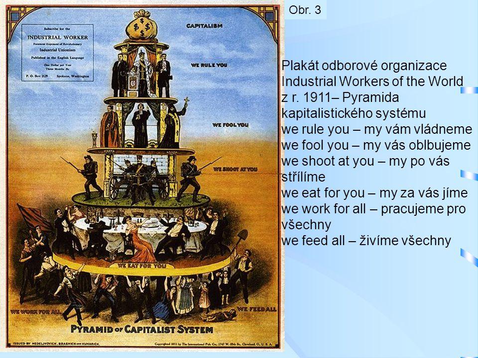 Obr. 3 Plakát odborové organizace Industrial Workers of the World z r. 1911– Pyramida kapitalistického systému we rule you – my vám vládneme we fool y