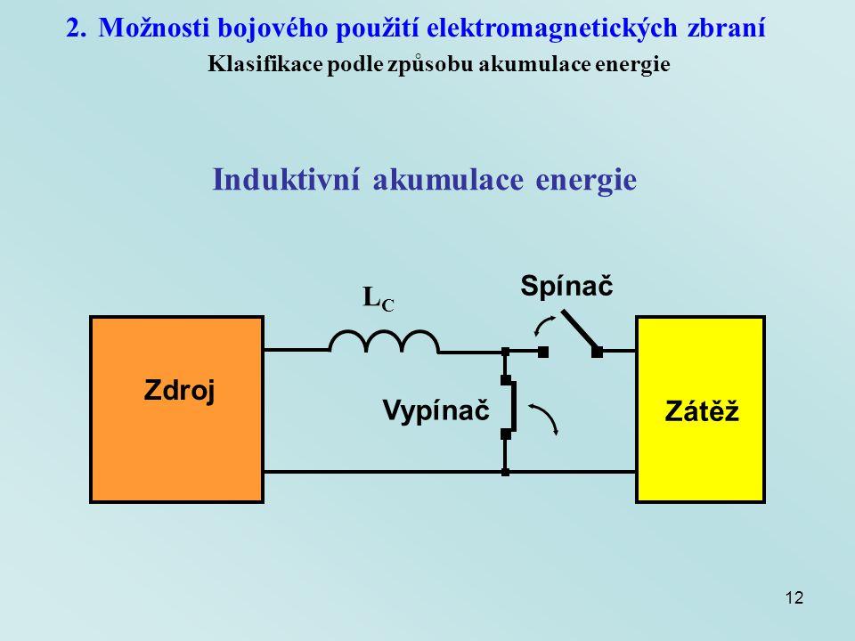 12 2.Možnosti bojového použití elektromagnetických zbraní Klasifikace podle způsobu akumulace energie Induktivní akumulace energie Spínač LCLC Zdroj Z