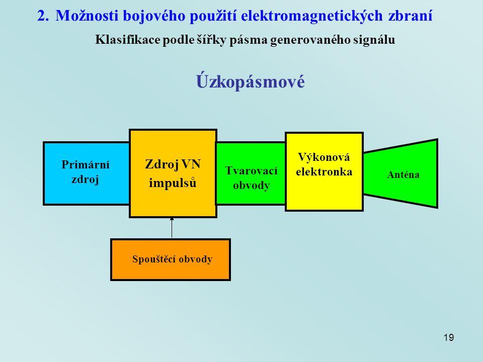 19 2.Možnosti bojového použití elektromagnetických zbraní Klasifikace podle šířky pásma generovaného signálu Úzkopásmové Primární zdroj Zdroj VN impul