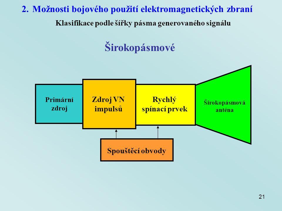 21 2.Možnosti bojového použití elektromagnetických zbraní Klasifikace podle šířky pásma generovaného signálu Širokopásmové Primární zdroj Zdroj VN imp