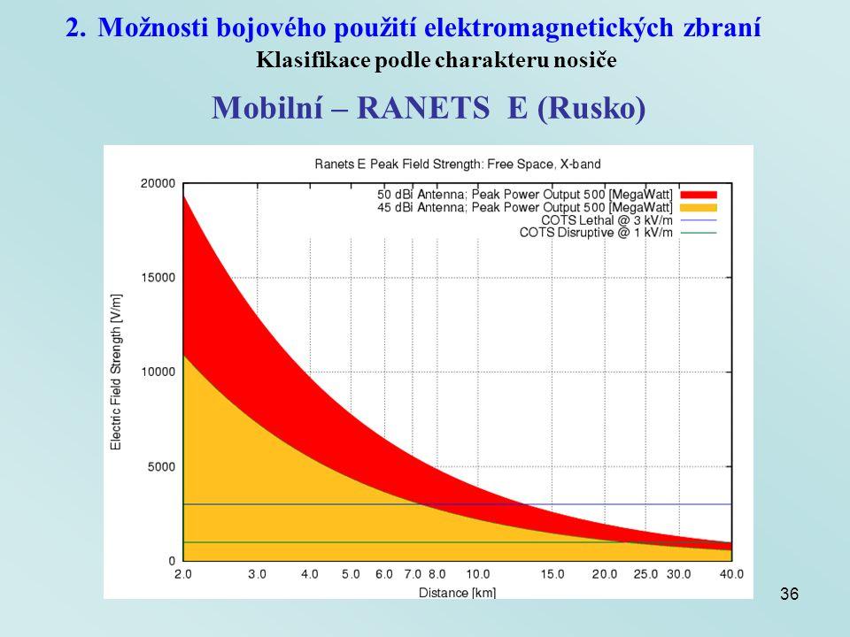 36 2.Možnosti bojového použití elektromagnetických zbraní Klasifikace podle charakteru nosiče Mobilní – RANETS E (Rusko)