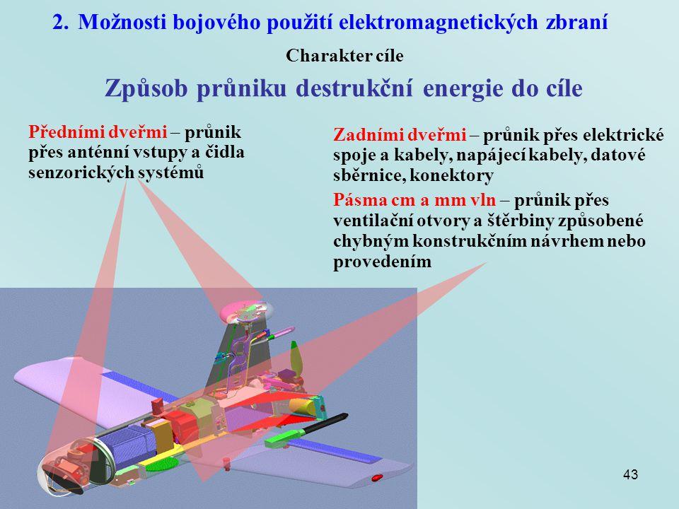 43 2.Možnosti bojového použití elektromagnetických zbraní Charakter cíle Způsob průniku destrukční energie do cíle Předními dveřmi – průnik přes antén