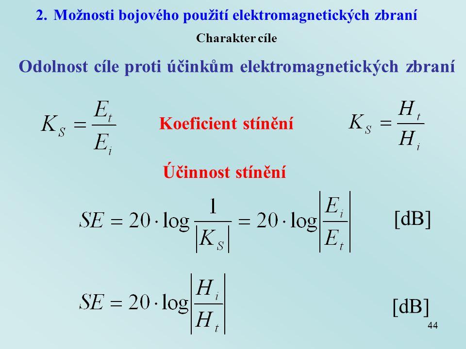 44 2.Možnosti bojového použití elektromagnetických zbraní Charakter cíle Odolnost cíle proti účinkům elektromagnetických zbraní Koeficient stínění [dB