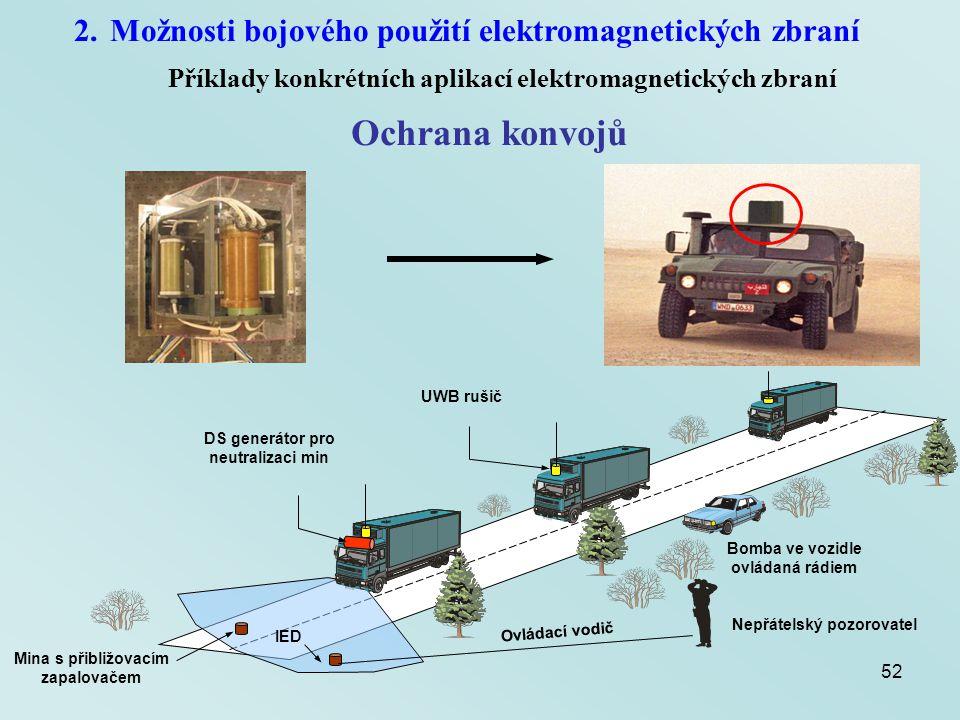 52 2.Možnosti bojového použití elektromagnetických zbraní Příklady konkrétních aplikací elektromagnetických zbraní Ochrana konvojů Bomba ve vozidle ov