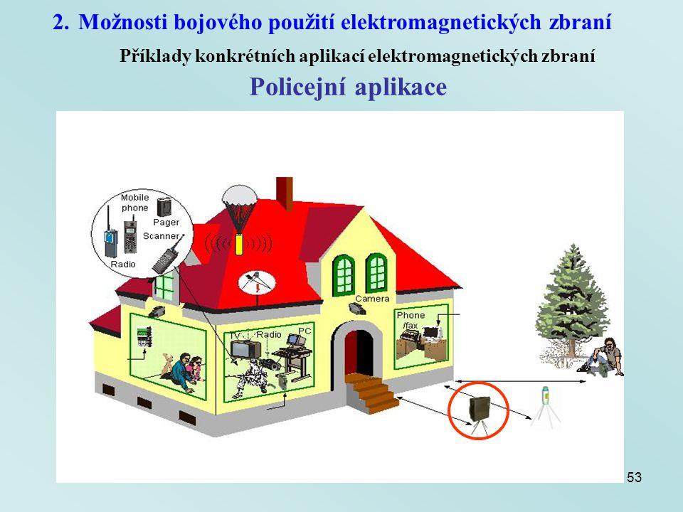 53 2.Možnosti bojového použití elektromagnetických zbraní Příklady konkrétních aplikací elektromagnetických zbraní Policejní aplikace