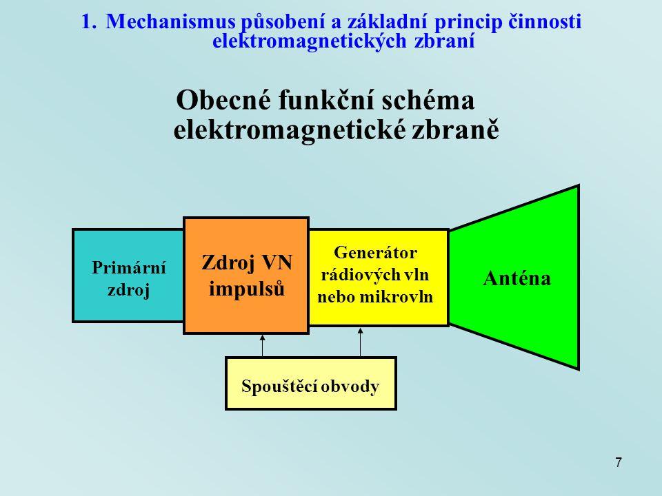 8 2.Možnosti bojového použití elektromagnetických zbraní Bojové použití elektromagnetických zbraní Závisí na Způsobu akumulace energie Šířce pásma generovaného signálu Výkonu generovaného signálu Režimu činnosti zbraně Charakteru nosiče Charakteru cíle