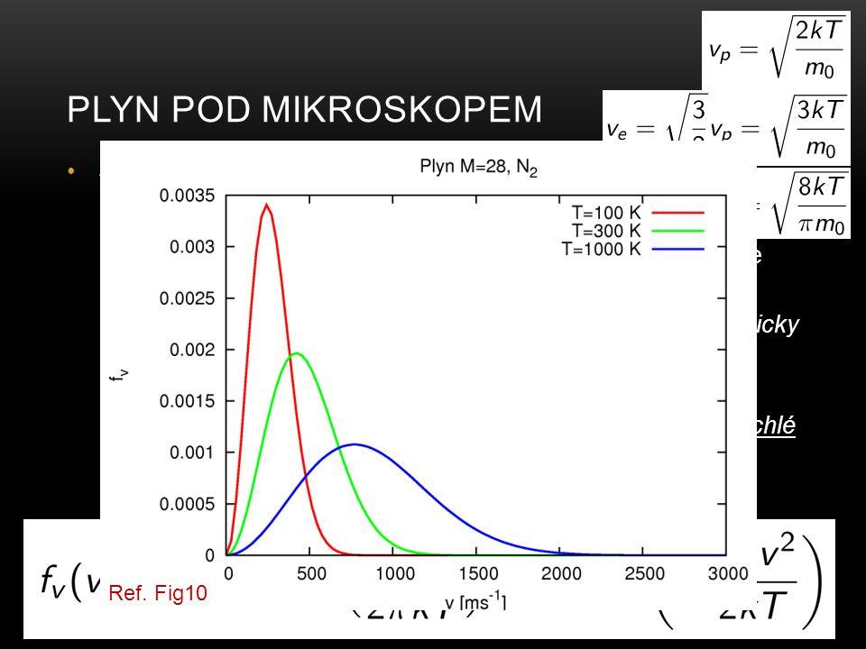 PLYN POD MIKROSKOPEM Jaká je rychlost částic plynu? Individuální! Plyn se navenek chová kompaktně, ale… Rychlosti částic závisí na kinetické teplotě p