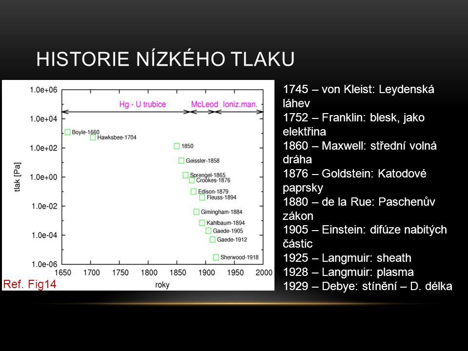 HISTORIE NÍZKÉHO TLAKU 1745 – von Kleist: Leydenská láhev 1752 – Franklin: blesk, jako elektřina 1860 – Maxwell: střední volná dráha 1876 – Goldstein: