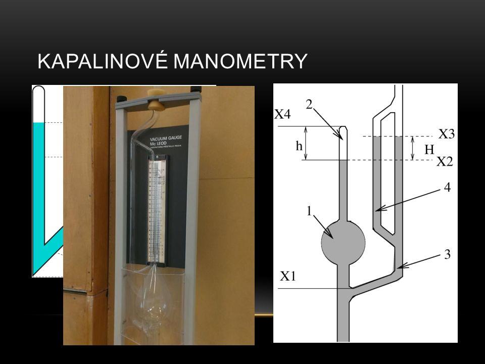 KAPALINOVÉ MANOMETRY Ref. Fig23ab