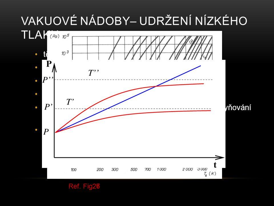 VAKUOVÉ NÁDOBY– UDRŽENÍ NÍZKÉHO TLAKU těsnost průnik vodíku těsnění předkomory – load-lock tvar – čerpací rychlost / odpor vedení, povrch = odplyňován