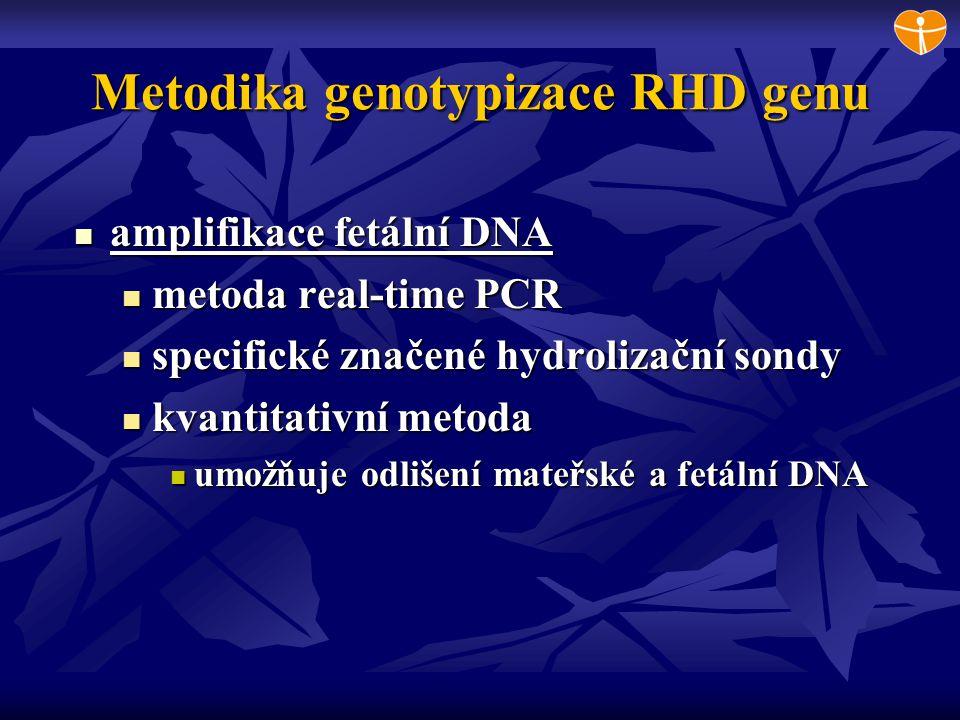 Metodika genotypizace RHD genu amplifikace fetální DNA amplifikace fetální DNA metoda real-time PCR metoda real-time PCR specifické značené hydrolizač