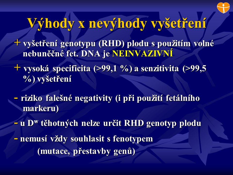 Výhody x nevýhody vyšetření + vyšetření genotypu (RHD) plodu s použitím volné nebuněčné fet. DNA je NEINVAZIVNÍ + vysoká specificita (>99,1 %) a senzi