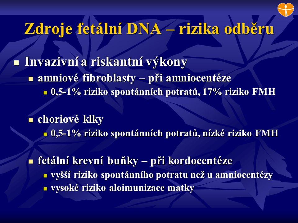 Interní kontroly interní kontroly amplifikace interní kontroly amplifikace amplifikační kontroly (β-globin) amplifikační kontroly (β-globin) kontrola fetální DNA – plod mužského pohlaví (SRY) kontrola fetální DNA – plod mužského pohlaví (SRY) testování 8 polymorfismů inzercí a delecí ve vybraných lokusech – chybí v mateřské DNA testování 8 polymorfismů inzercí a delecí ve vybraných lokusech – chybí v mateřské DNA univerzální markery fetální DNA univerzální markery fetální DNA fetální hypermetylované sekvence – gen RASSF1A fetální hypermetylované sekvence – gen RASSF1A fetální hypometylované sekvence – gen SERPIN B fetální hypometylované sekvence – gen SERPIN B