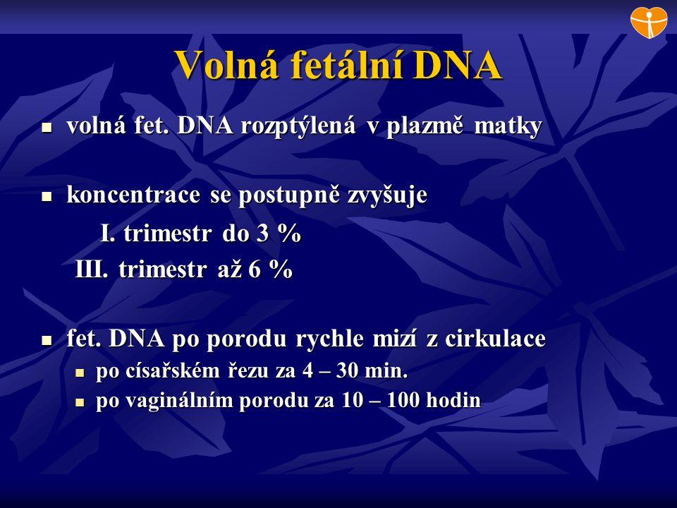 Volná fetální DNA volná fet. DNA rozptýlená v plazmě matky volná fet. DNA rozptýlená v plazmě matky koncentrace se postupně zvyšuje koncentrace se pos
