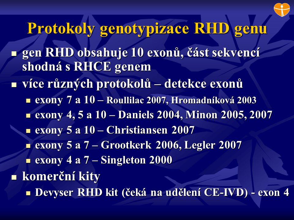 Protokoly genotypizace RHD genu gen RHD obsahuje 10 exonů, část sekvencí shodná s RHCE genem gen RHD obsahuje 10 exonů, část sekvencí shodná s RHCE ge