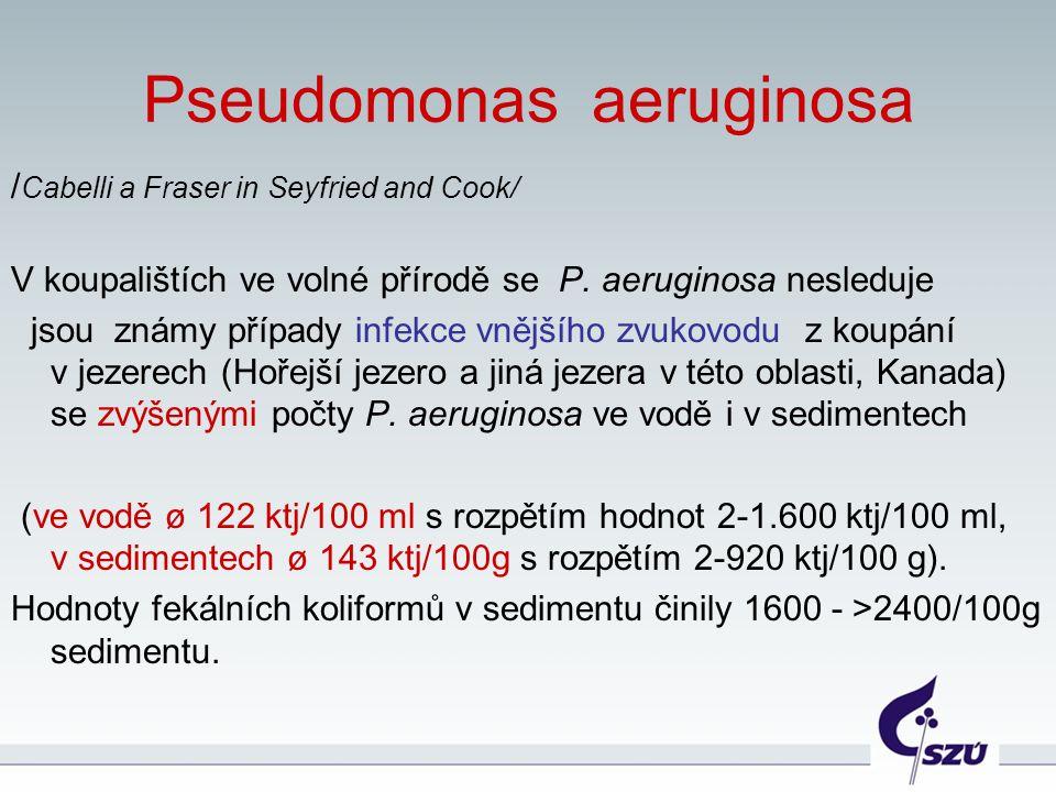 Pseudomonas aeruginosa / Cabelli a Fraser in Seyfried and Cook/ V koupalištích ve volné přírodě se P. aeruginosa nesleduje jsou známy případy infekce