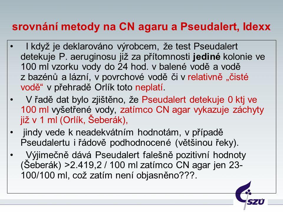 srovnání metody na CN agaru a Pseudalert, Idexx I když je deklarováno výrobcem, že test Pseudalert detekuje P. aeruginosu již za přítomnosti jediné ko