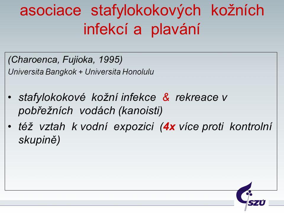 asociace stafylokokových kožních infekcí a plavání (Charoenca, Fujioka, 1995) Universita Bangkok + Universita Honolulu stafylokokové kožní infekce & r