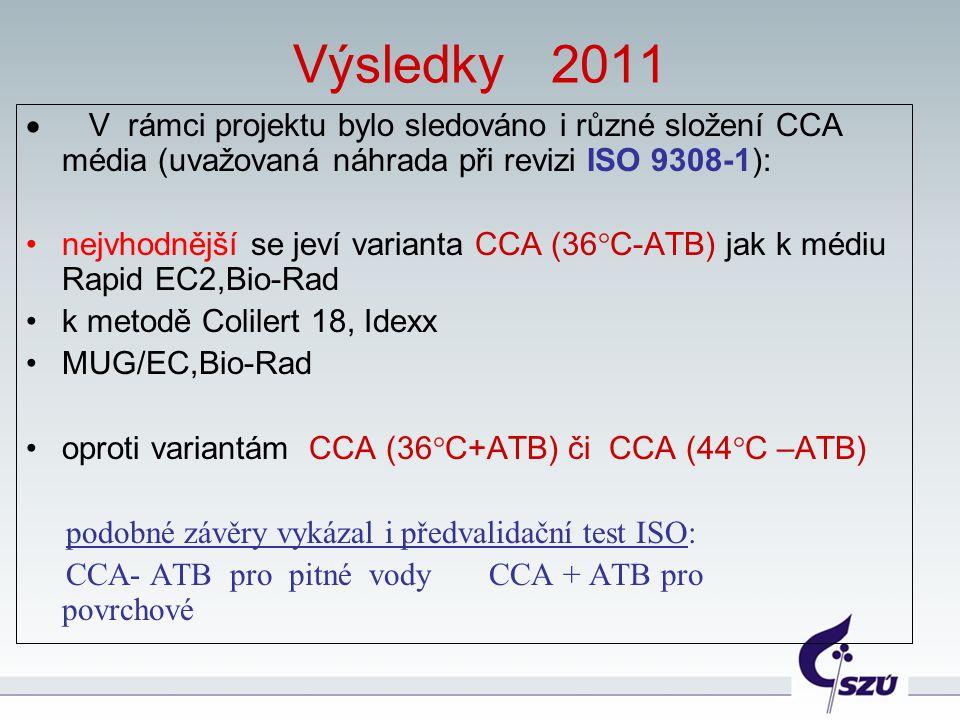 Výsledky 2011  V rámci projektu bylo sledováno i různé složení CCA média (uvažovaná náhrada při revizi ISO 9308-1): nejvhodnější se jeví varianta CCA