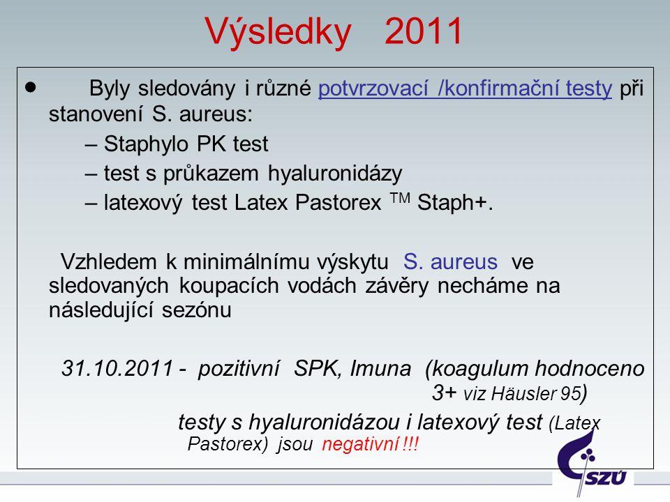 Výsledky 2011  Byly sledovány i různé potvrzovací /konfirmační testy při stanovení S. aureus: – Staphylo PK test – test s průkazem hyaluronidázy – la