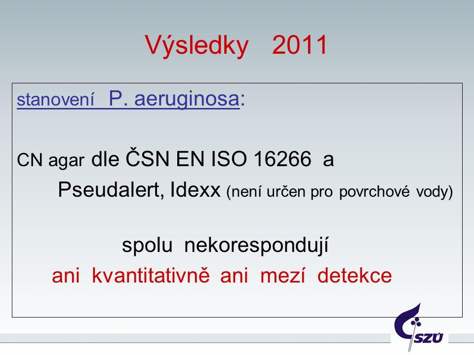 Výsledky 2011 stanovení P. aeruginosa: CN agar dle ČSN EN ISO 16266 a Pseudalert, Idexx (není určen pro povrchové vody) spolu nekorespondují ani kvant