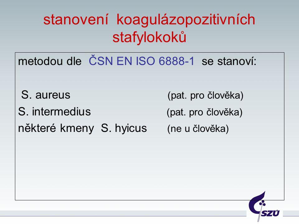 stanovení koagulázopozitivních stafylokoků metodou dle ČSN EN ISO 6888-1 se stanoví: S. aureus (pat. pro člověka) S. intermedius (pat. pro člověka) ně