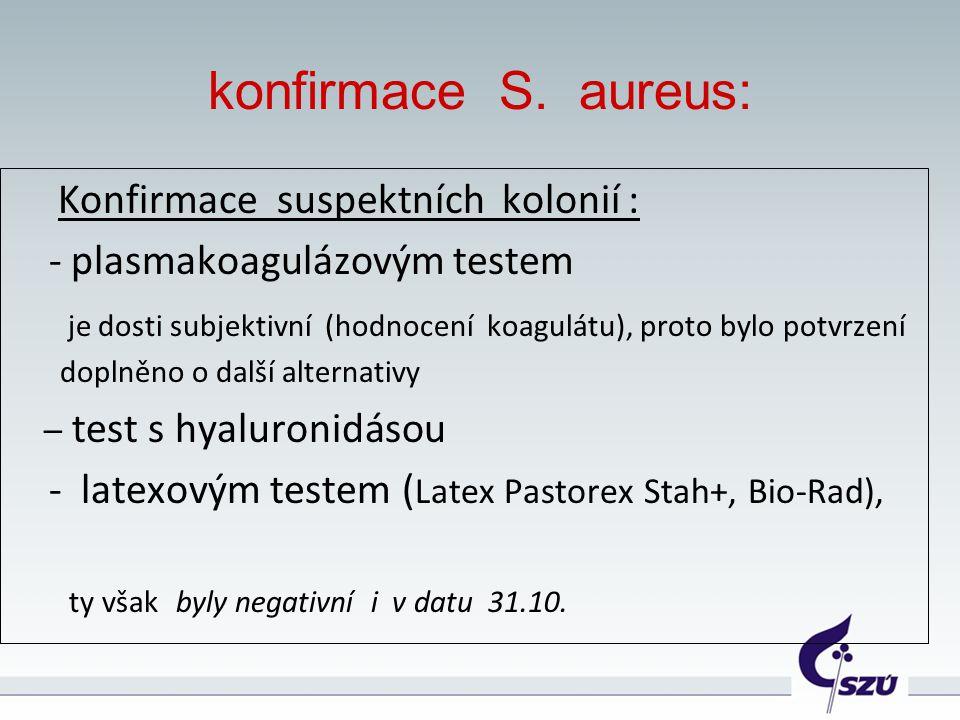 konfirmace S. aureus: Konfirmace suspektních kolonií : - plasmakoagulázovým testem je dosti subjektivní (hodnocení koagulátu), proto bylo potvrzení do