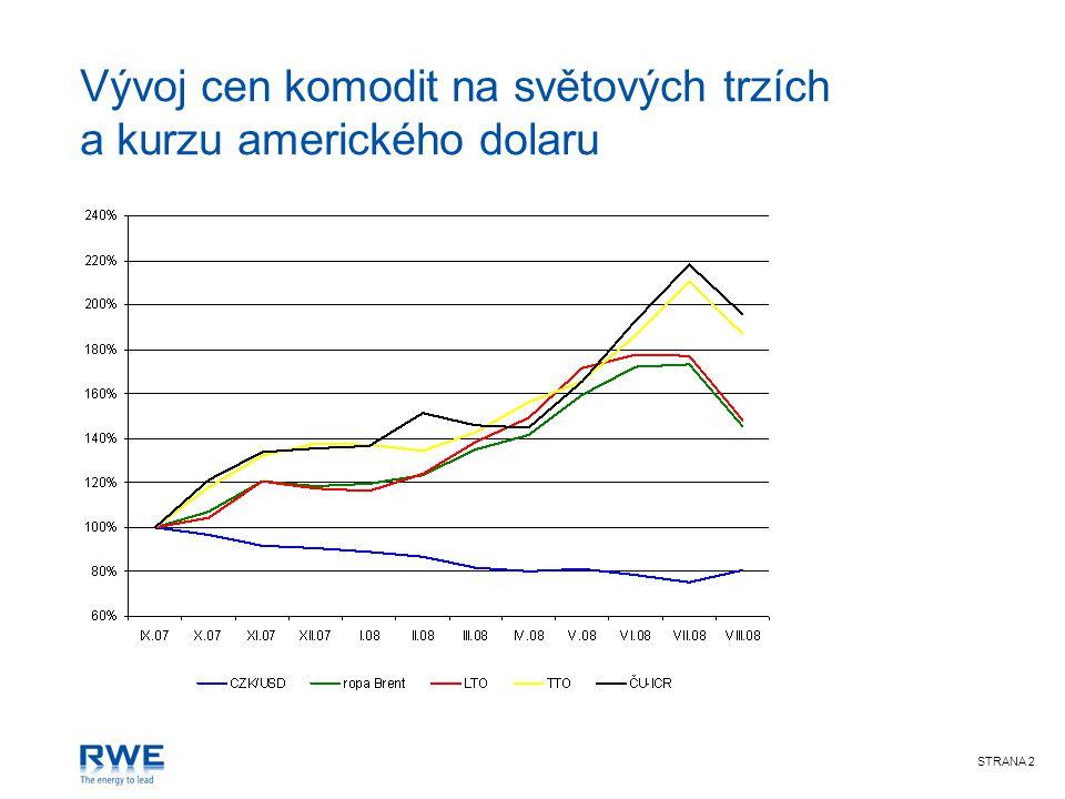 STRANA 2 Vývoj cen komodit na světových trzích a kurzu amerického dolaru