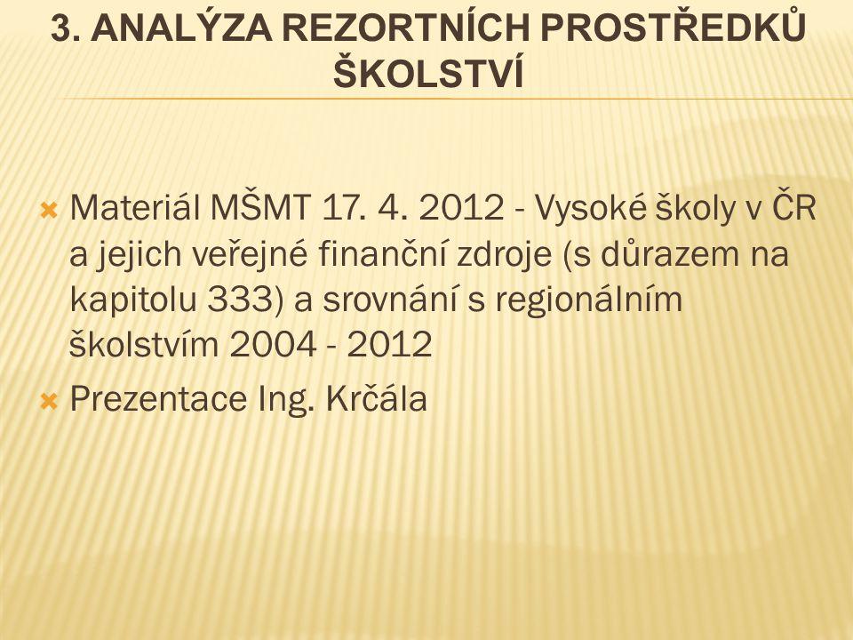  Materiál MŠMT 17. 4. 2012 - Vysoké školy v ČR a jejich veřejné finanční zdroje (s důrazem na kapitolu 333) a srovnání s regionálním školstvím 2004 -