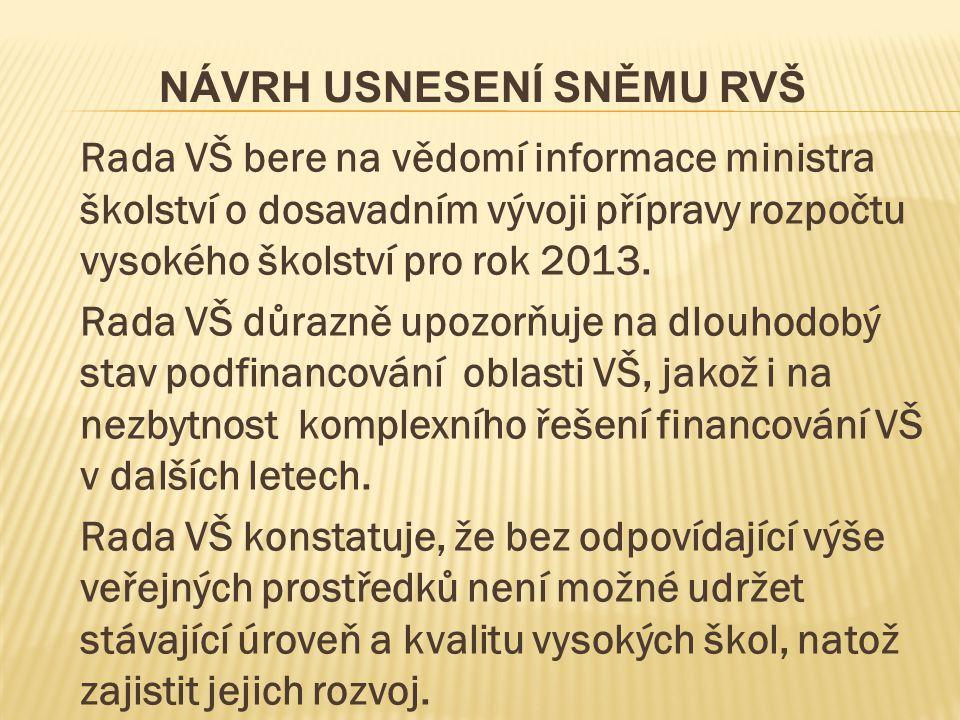 Rada VŠ bere na vědomí informace ministra školství o dosavadním vývoji přípravy rozpočtu vysokého školství pro rok 2013.