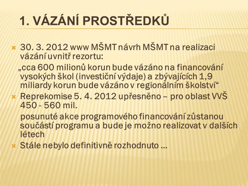 """ 30. 3. 2012 www MŠMT návrh MŠMT na realizaci vázání uvnitř rezortu: """"cca 600 milionů korun bude vázáno na financování vysokých škol (investiční výda"""