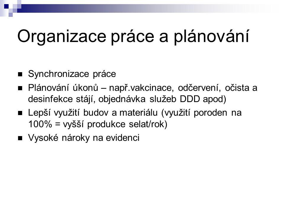 Organizace práce a plánování Synchronizace práce Plánování úkonů – např.vakcinace, odčervení, očista a desinfekce stájí, objednávka služeb DDD apod) L