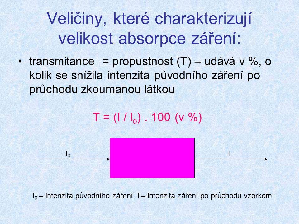 Veličiny, které charakterizují velikost absorpce záření: transmitance = propustnost (T) – udává v %, o kolik se snížila intenzita původního záření po průchodu zkoumanou látkou T = (I / I o ).