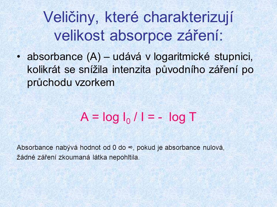 Veličiny, které charakterizují velikost absorpce záření: absorbance (A) – udává v logaritmické stupnici, kolikrát se snížila intenzita původního záření po průchodu vzorkem A = log I 0 / I = - log T Absorbance nabývá hodnot od 0 do ∞, pokud je absorbance nulová, žádné záření zkoumaná látka nepohltila.