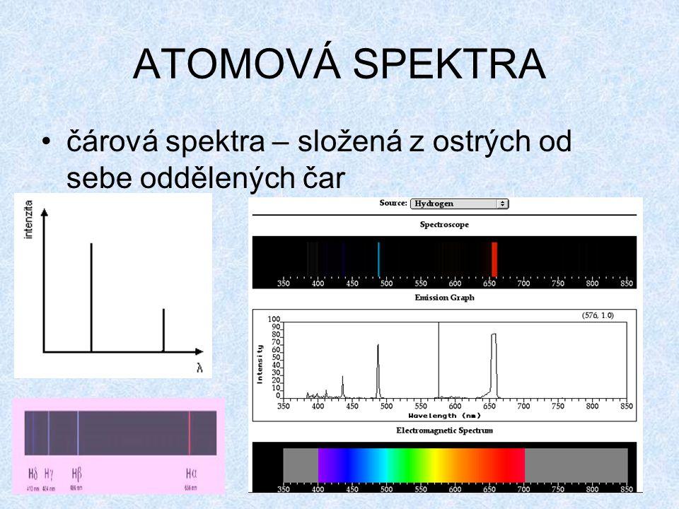 ATOMOVÁ SPEKTRA čárová spektra – složená z ostrých od sebe oddělených čar