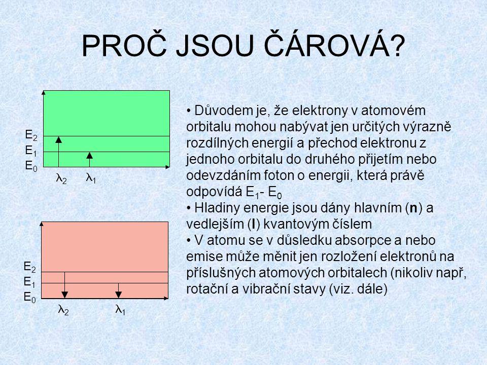 PROČ JSOU ČÁROVÁ.