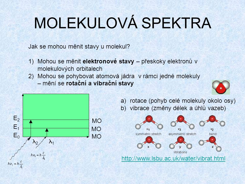 MOLEKULOVÁ SPEKTRA Jak se mohou měnit stavy u molekul.