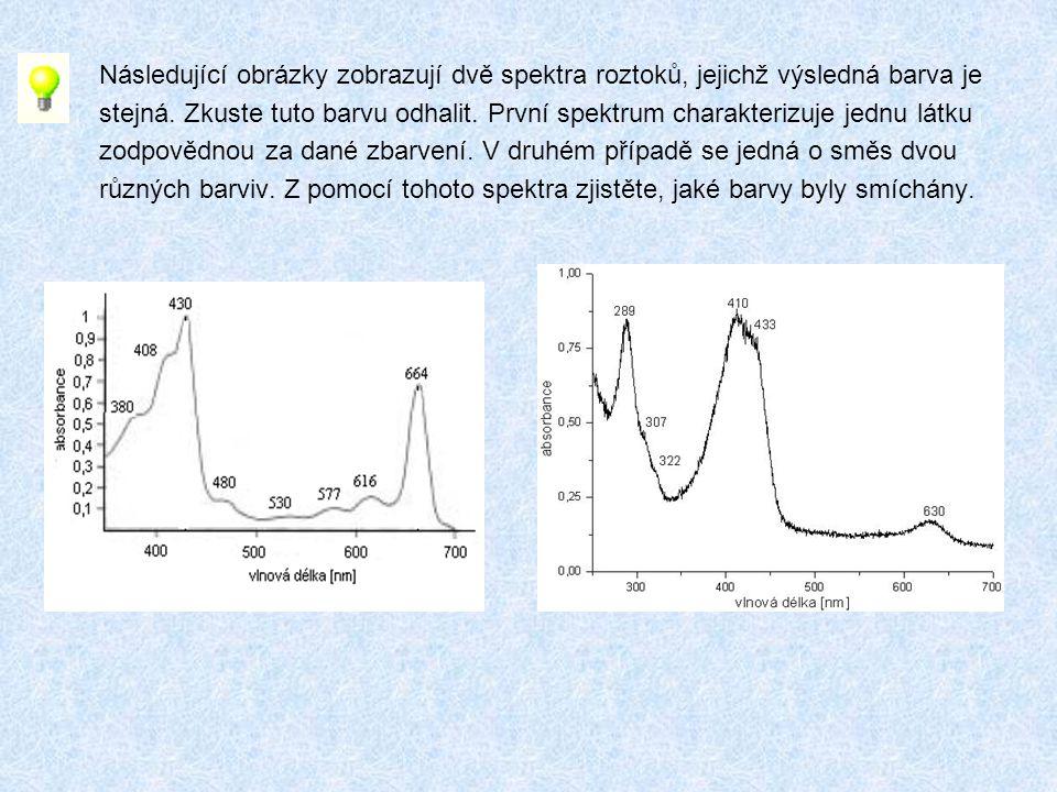 Následující obrázky zobrazují dvě spektra roztoků, jejichž výsledná barva je stejná.