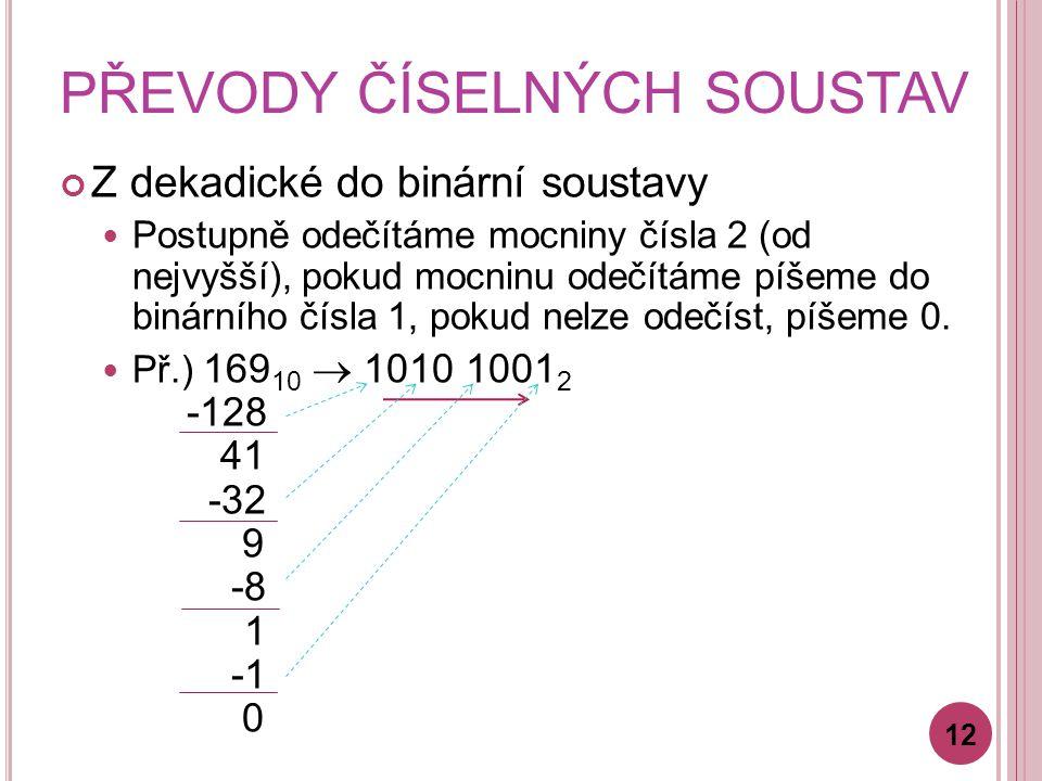 PŘEVODY ČÍSELNÝCH SOUSTAV Z dekadické do binární soustavy Postupně odečítáme mocniny čísla 2 (od nejvyšší), pokud mocninu odečítáme píšeme do binárníh