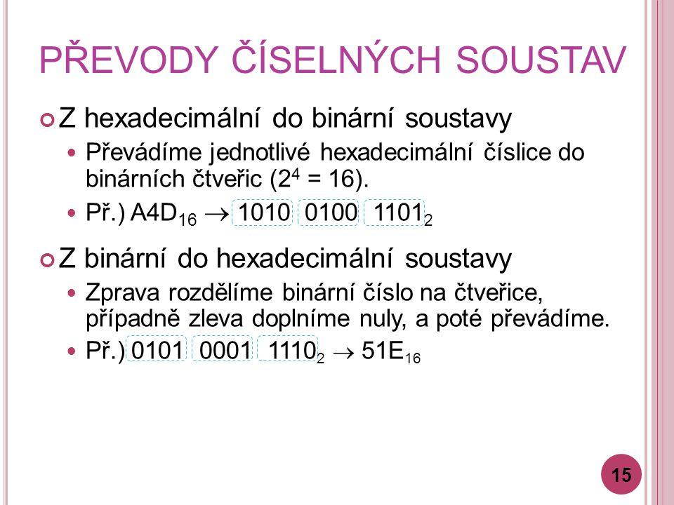 PŘEVODY ČÍSELNÝCH SOUSTAV Z hexadecimální do binární soustavy Převádíme jednotlivé hexadecimální číslice do binárních čtveřic (2 4 = 16). Př.) A4D 16