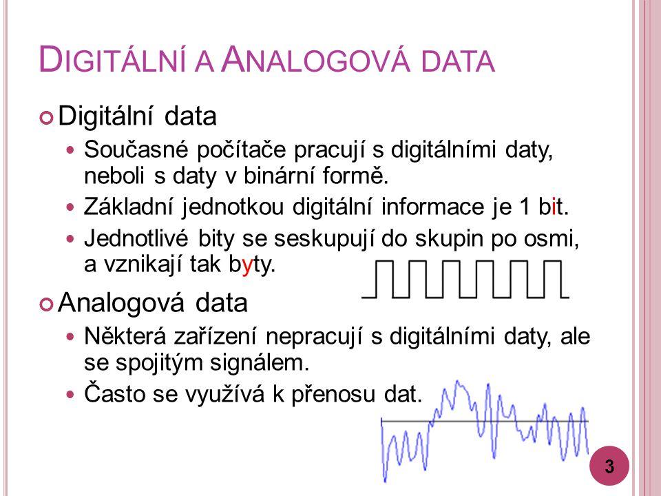D IGITÁLNÍ A A NALOGOVÁ DATA Digitální data Současné počítače pracují s digitálními daty, neboli s daty v binární formě. Základní jednotkou digitální