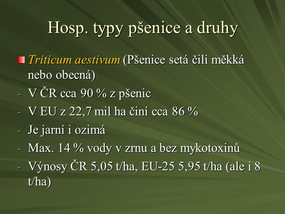 Hosp. typy pšenice a druhy Triticum aestivum (Pšenice setá čili měkká nebo obecná) - V ČR cca 90 % z pšenic - V EU z 22,7 mil ha činí cca 86 % - Je ja