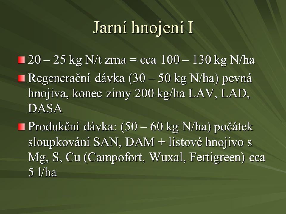 Jarní hnojení I 20 – 25 kg N/t zrna = cca 100 – 130 kg N/ha Regenerační dávka (30 – 50 kg N/ha) pevná hnojiva, konec zimy 200 kg/ha LAV, LAD, DASA Pro