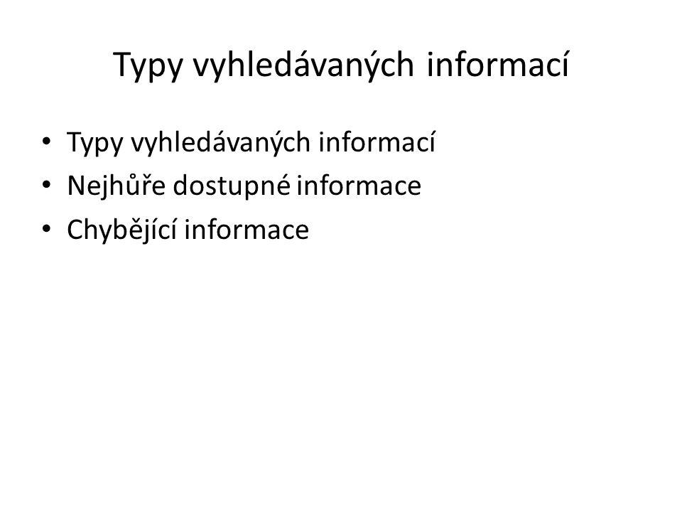 Typy vyhledávaných informací Nejhůře dostupné informace Chybějící informace