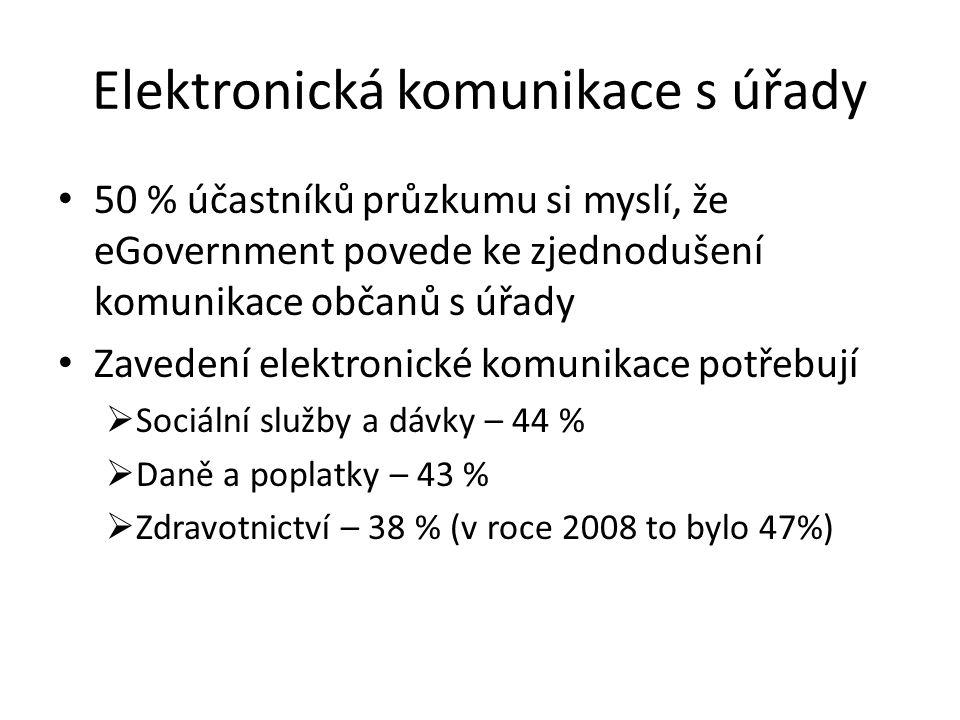 Elektronická komunikace s úřady 50 % účastníků průzkumu si myslí, že eGovernment povede ke zjednodušení komunikace občanů s úřady Zavedení elektronické komunikace potřebují  Sociální služby a dávky – 44 %  Daně a poplatky – 43 %  Zdravotnictví – 38 % (v roce 2008 to bylo 47%)