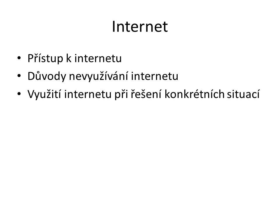 Internet Přístup k internetu Důvody nevyužívání internetu Využití internetu při řešení konkrétních situací