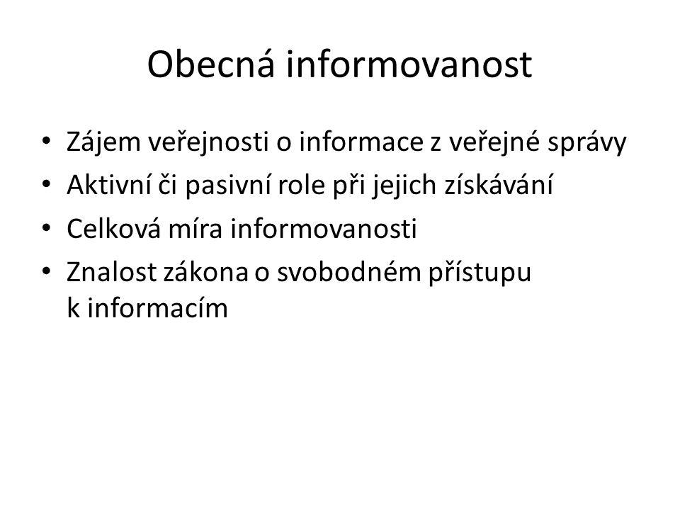 Obecná informovanost Zájem veřejnosti o informace z veřejné správy Aktivní či pasivní role při jejich získávání Celková míra informovanosti Znalost zákona o svobodném přístupu k informacím
